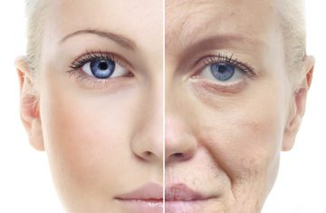 Signs of Aging and Inflammation