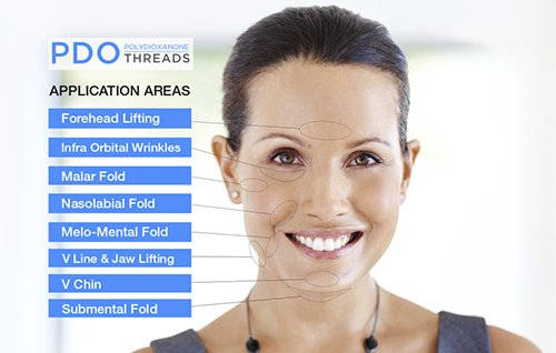 PDO Treatmentes