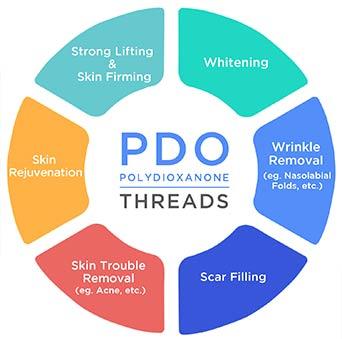 pdo-diagram