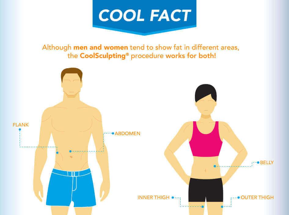 Social-Media-Graphics-Fat-Fact