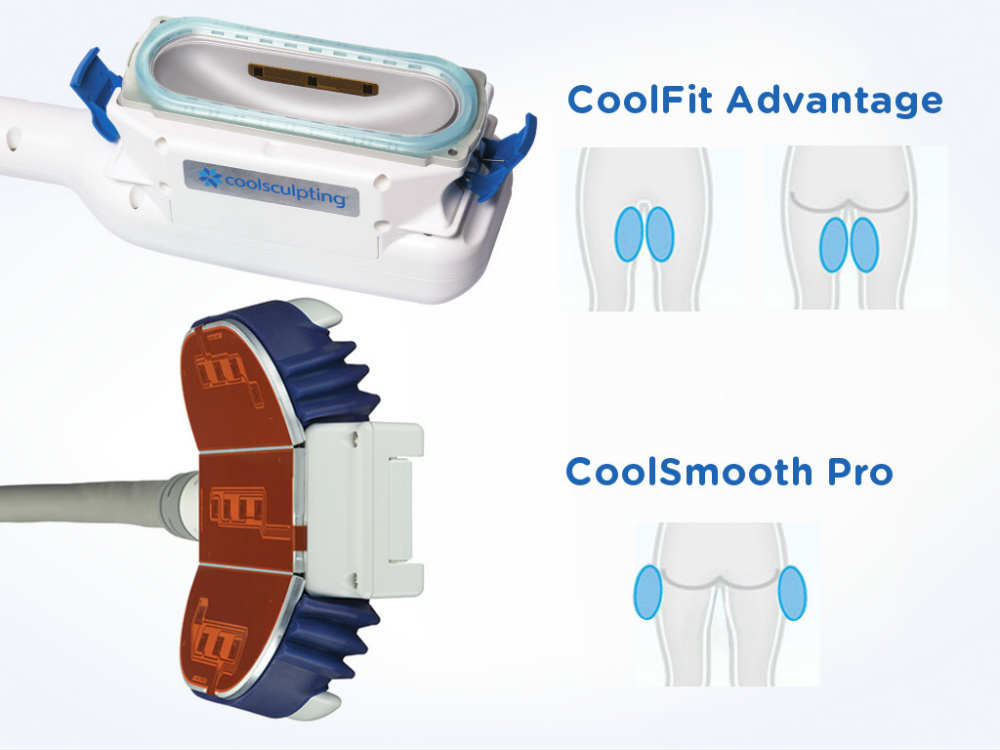 Coolfit and Coolsmooth pro