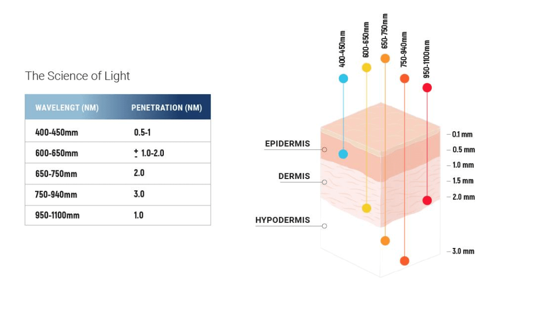 science-of-light-diagram
